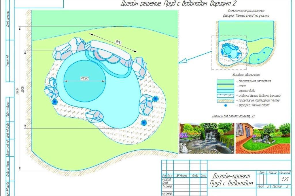 Проектирование водный устройств Мелитополь, проект пруда Мелитополь, проект водоема Мелитополь, ландшафтный дизайн