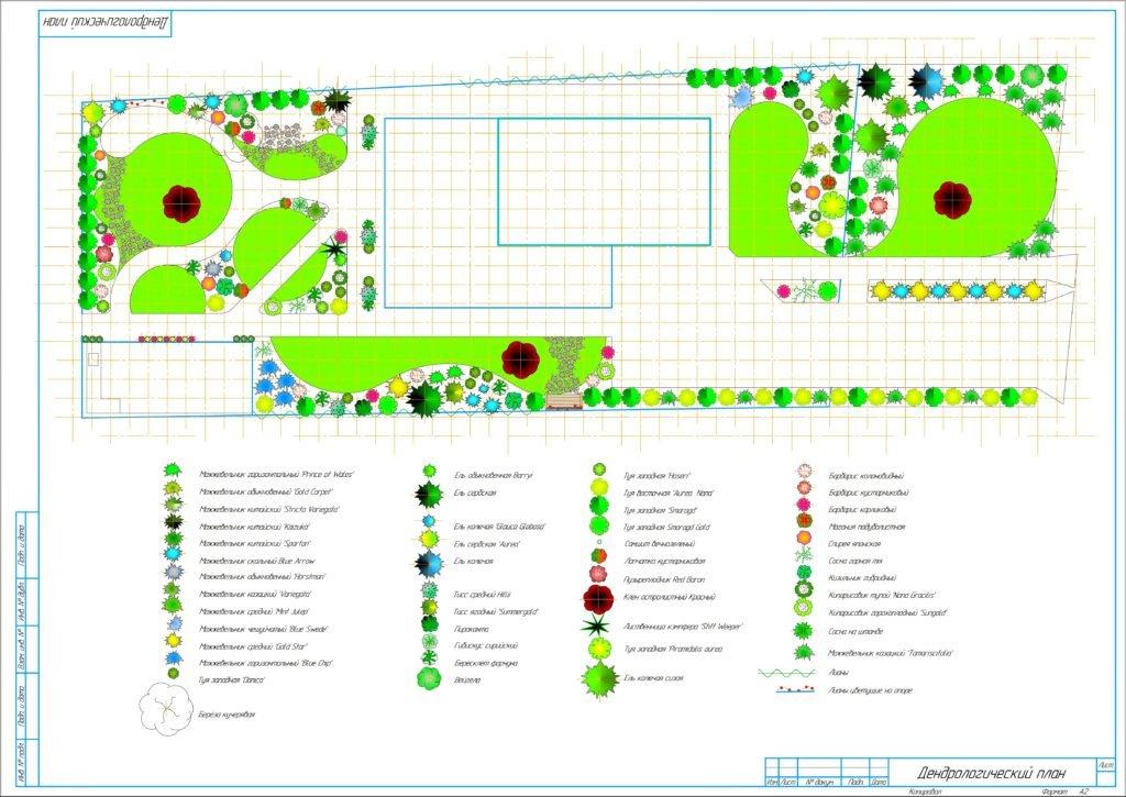 Дендроплан Запорожье, ландшафтный дизайнер Запорожье, ландшафтный архитектор Запорожье, план озеленения