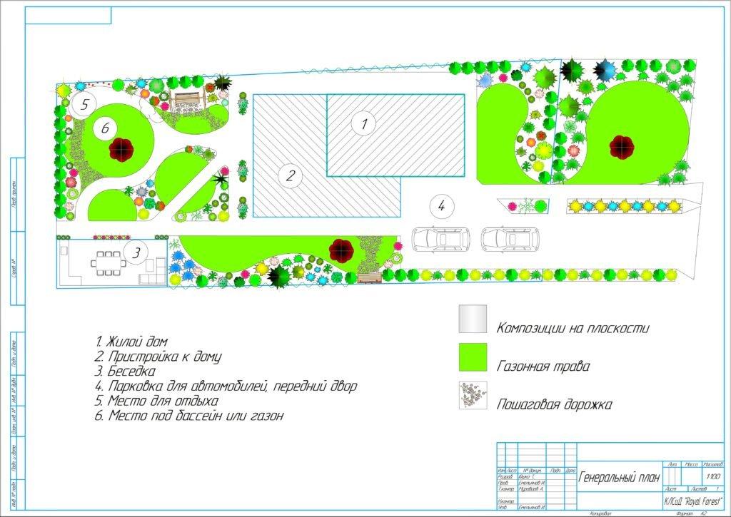 Генеральный план ландшафтного дизайна, ландшафтный проект, проект ландшафтного дизайна, ландшафтный дизайн Мелитополь