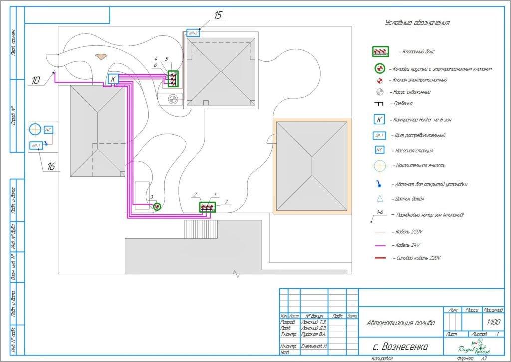 проект освещения дачи, проектирование освещение в ландшафтном дизайне, проектирование электро коммуникаций