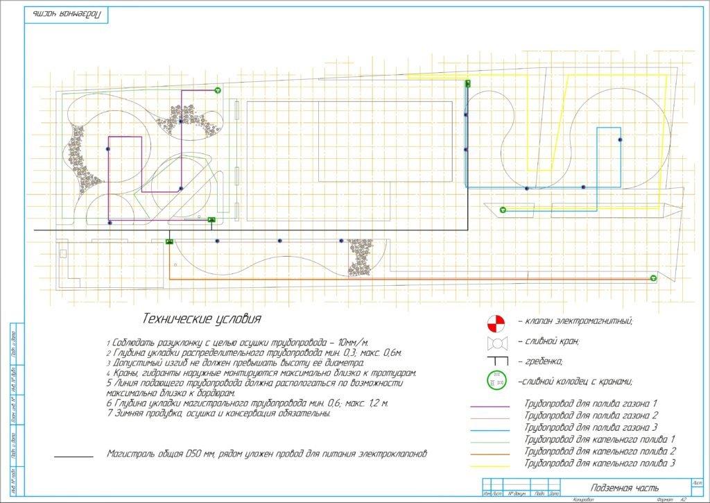 проектирование ландшафта, Атополив Мелитополь, автоматический полив Мелитополь, орошение на участке