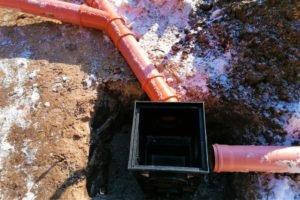 ревизия системы отведения дожевой воды, ревизия системы отведения ливневой воды, ревизия водоотведения, ревизия ливнеотведения