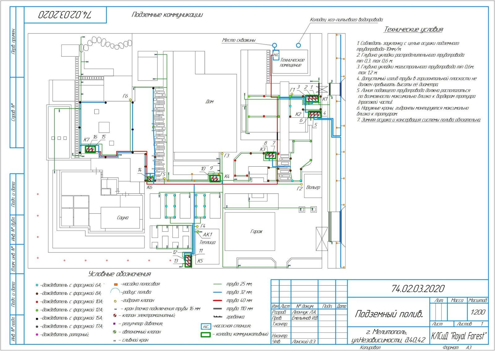 План системы автоматического полива Киев, проект системы автоматического полива Киев, проект автополива Киев, проектирование полива