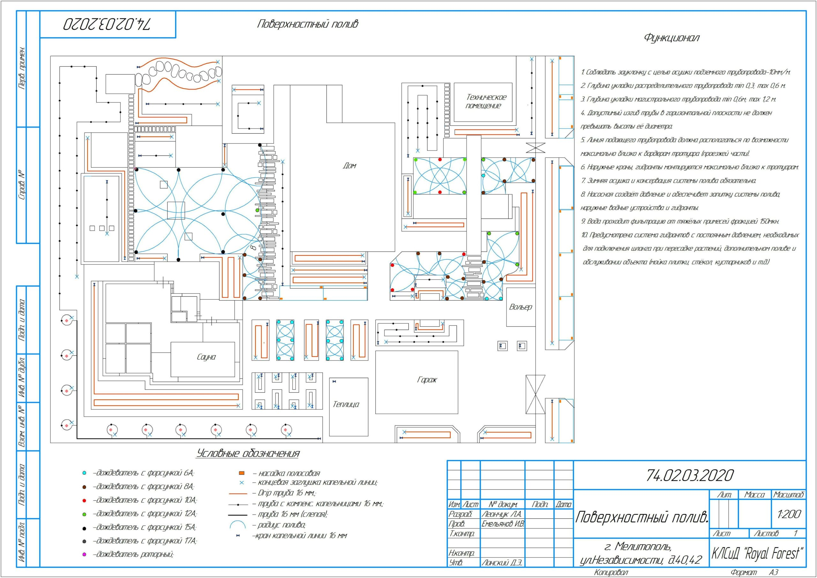Проект расстановки дождивателей Киев, проектирование полива ландшафтного дизайна в Киеве, проект ландшафтного полива Киев