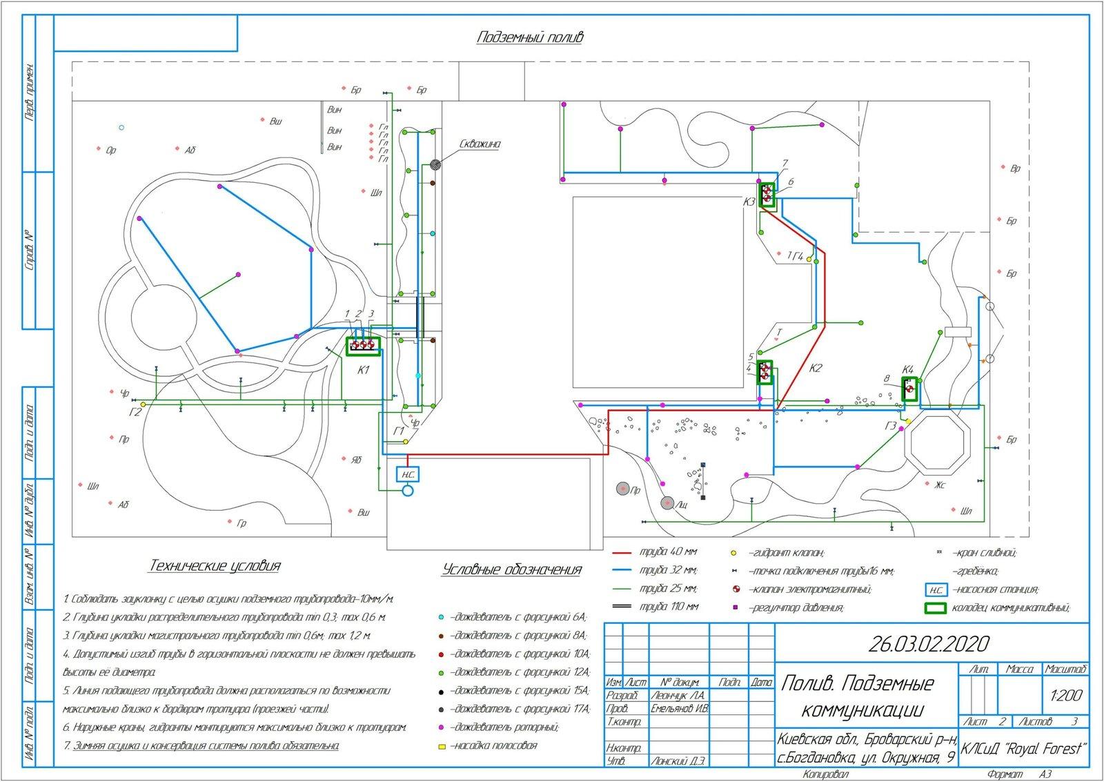 План закладки коммуникаций для полива участка Киев, проект устройства автополива Киев, как создать автополив для сада, проект полива