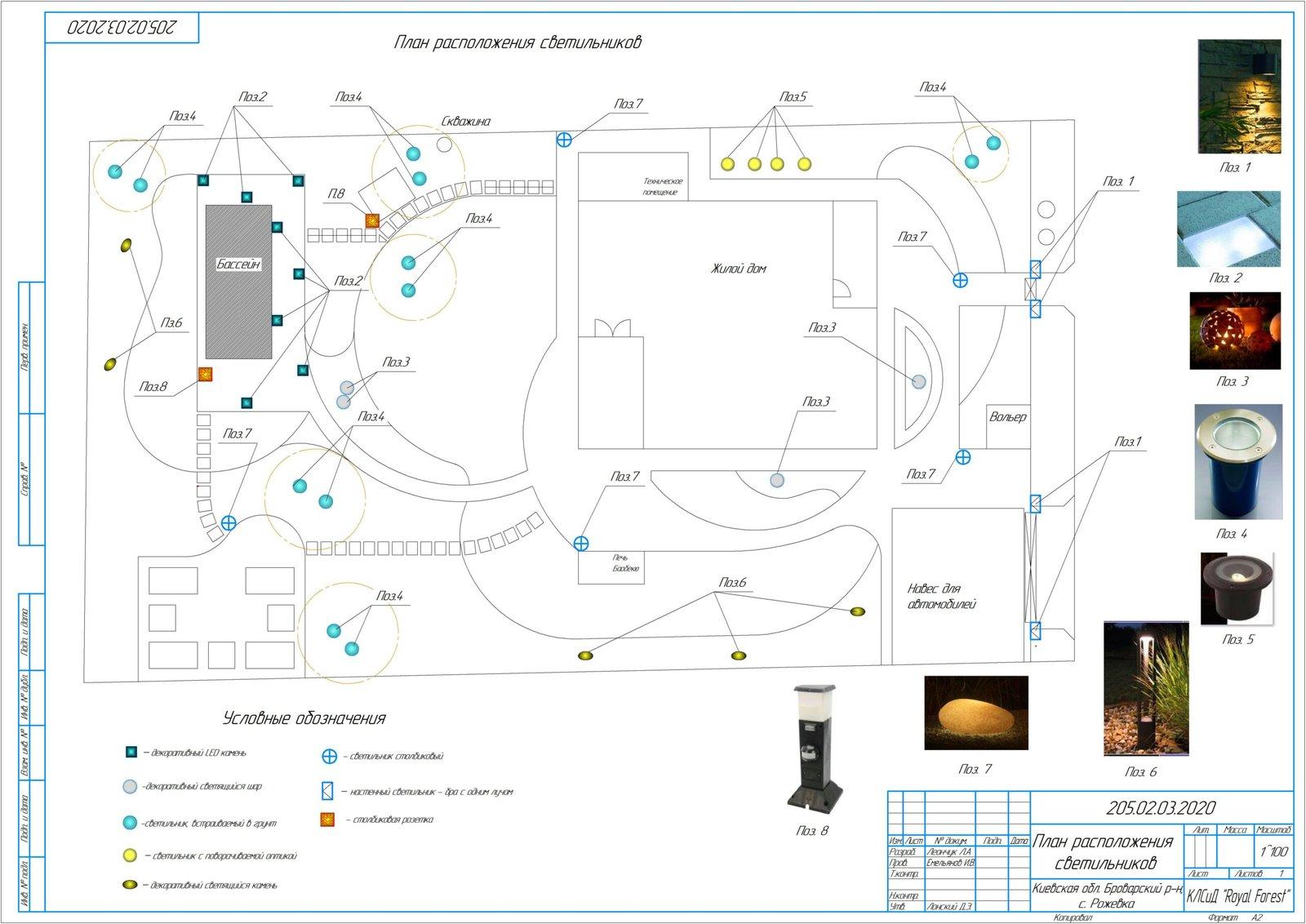 План паркового освещения в Киеве, план ландшафтного освещения в Киеве, создание декоративного освещения для ландшафтного дизайна в Киеве