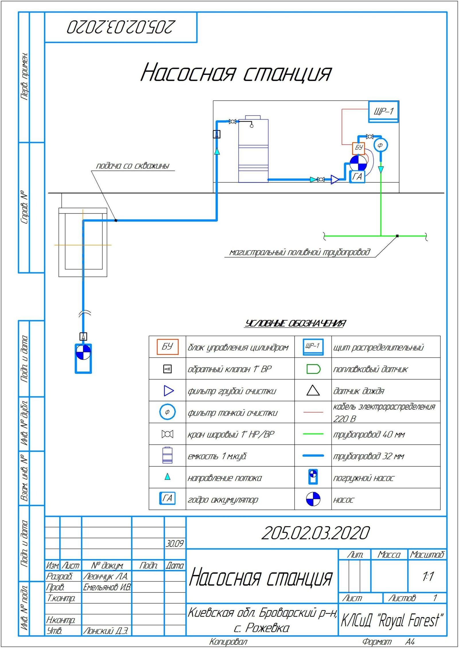 Проект насосной станции автоматического полива, проект насосной станции системы автоматического полива, проект насосной станции полив