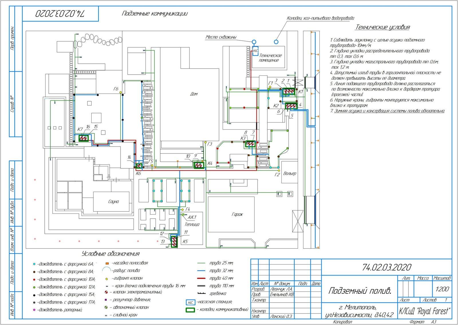 проектирование системы полива, проектирование системы автополива, проектирование системы автоматического полива