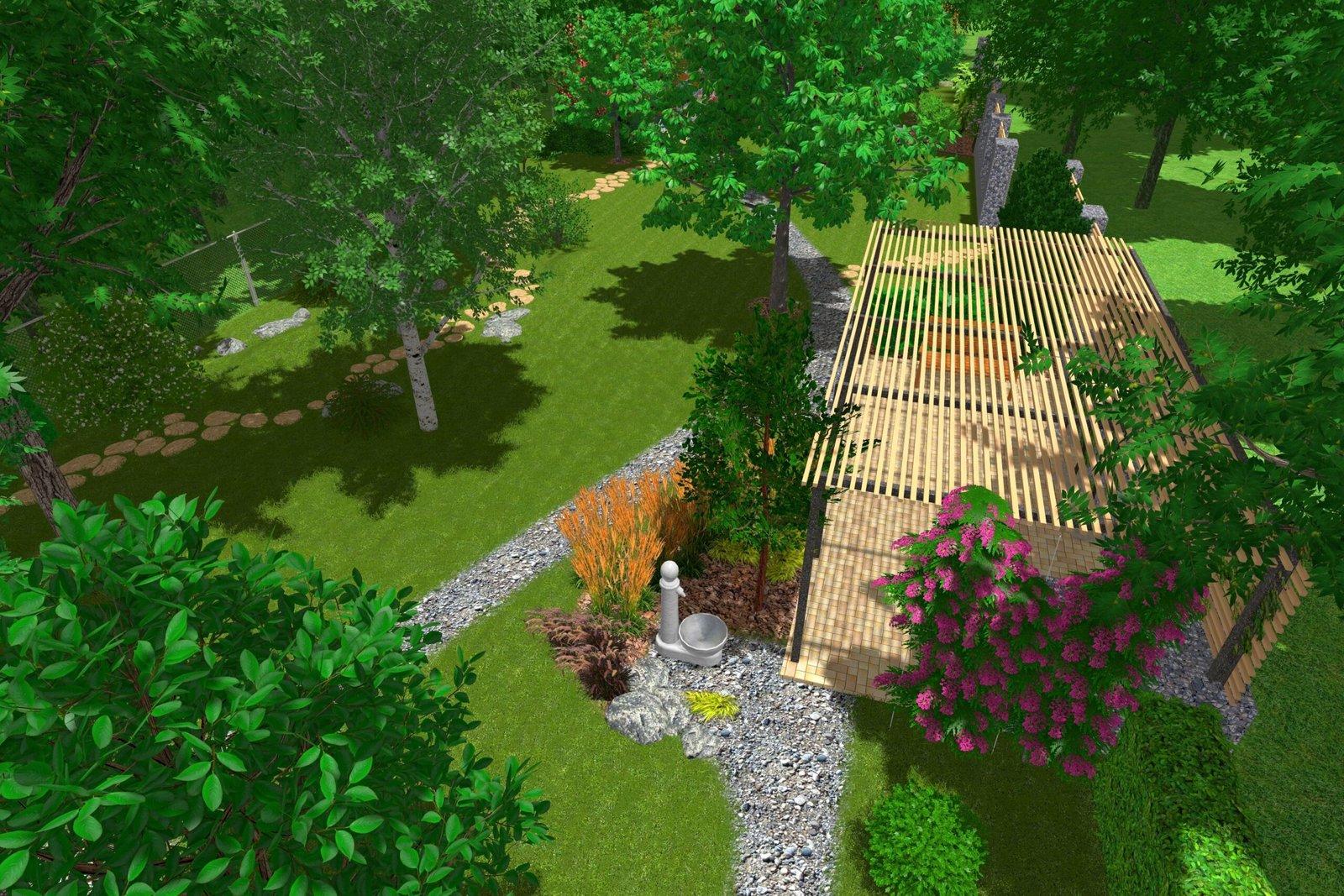 Как сделать проект ландшафтного дизайна, зоны для разбивки сада и огорода